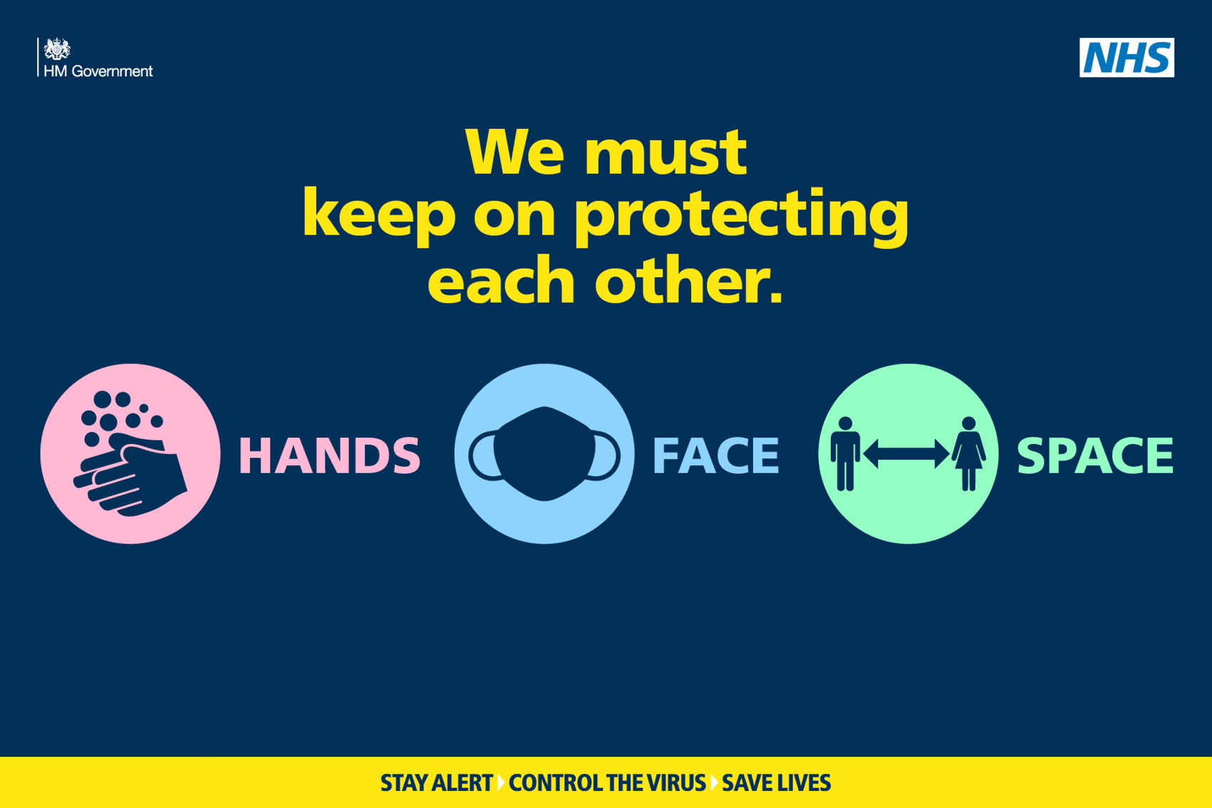GOV.UK guidance. Hands, face, space.